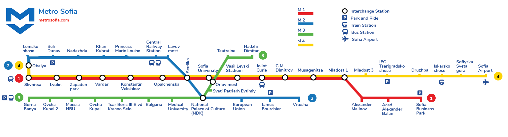 G Train Subway Map.Sofia Metro Map